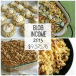 Blogging: Income – 2013 Review