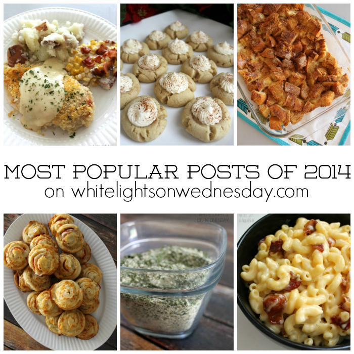 Most Popular Posts of 2014